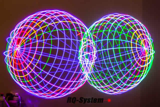 RQ-System : Las�riste